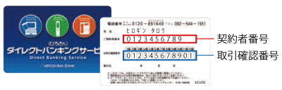 バンキング 広島 銀行 ダイレクト