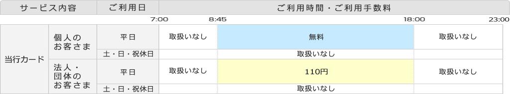 郵便振替 mtサービス